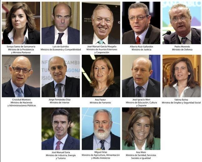 El nuevo gobierno de rajoy pol tica y otras cosas for Gobierno de espana ministerio del interior