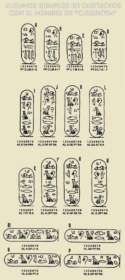 La Escritura Jeroglífica Y Los Cartuchos Egipcios Política